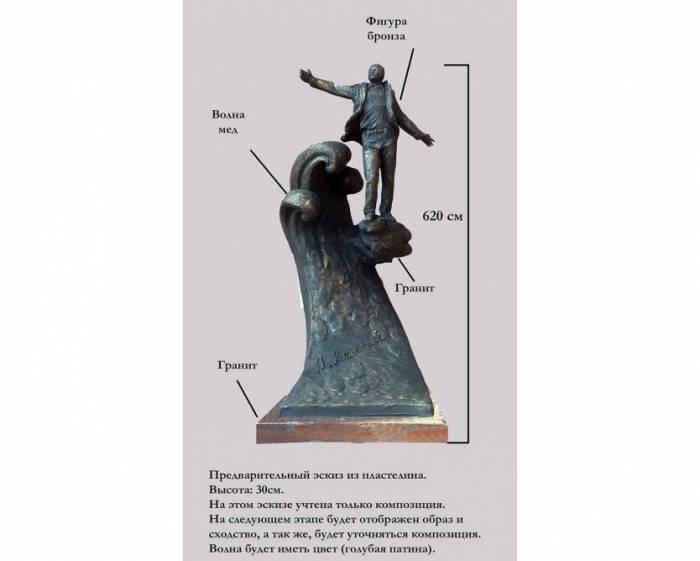 Kiyevdə Müslüm Maqmayevin heykəli ucaldılacaq
