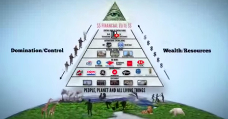 Who Controls the Money Controls the World - VIDEO