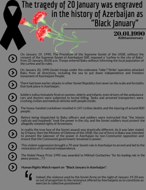 The tragedy of Black January - Infographics
