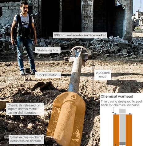 Suriyada kimyəvi silahdan istifadə təsdiqləndi