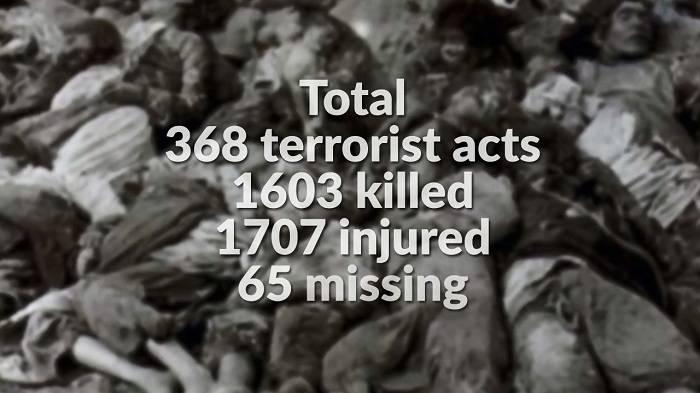 VÍDEO sobre el terrorismo armenio - INFOGRAFÍA