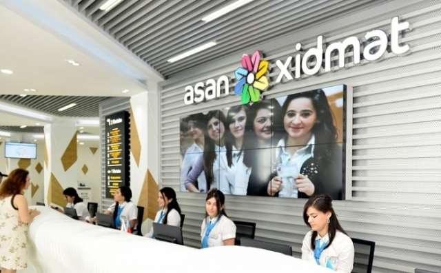 ASAN: Azerbaijan's Social Services 'Disney World'