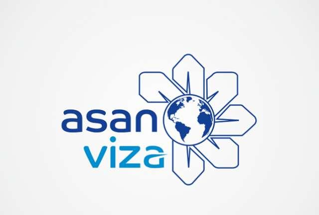 Iranian tourists most often apply for ASAN Visa in Azerbaijan