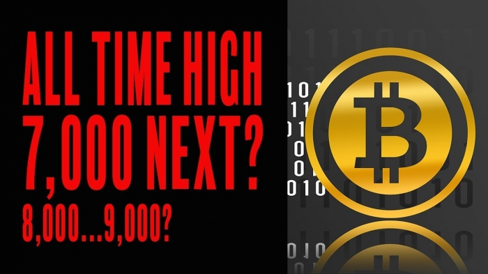 Bitcoin soars past $7,000, hits market cap of $121 billion