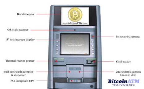 Yeni bankomatlar quraşdırılacaq