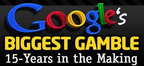 `Google` 15 illiyini qeyd edir