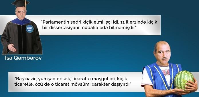 Prezident AXC məmurları haqqında - İNFOQRAFİKA