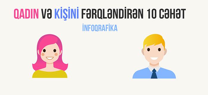 Qadınla kişinin 10 fərqi - MƏZƏLİ İNFOQRAFİKA