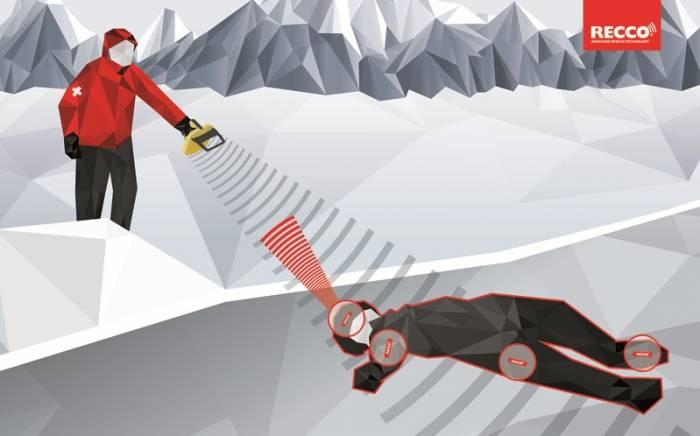 """İtən alpinistlər """"RECCO"""" cihazı ilə axtarılır - FOTOLAR"""