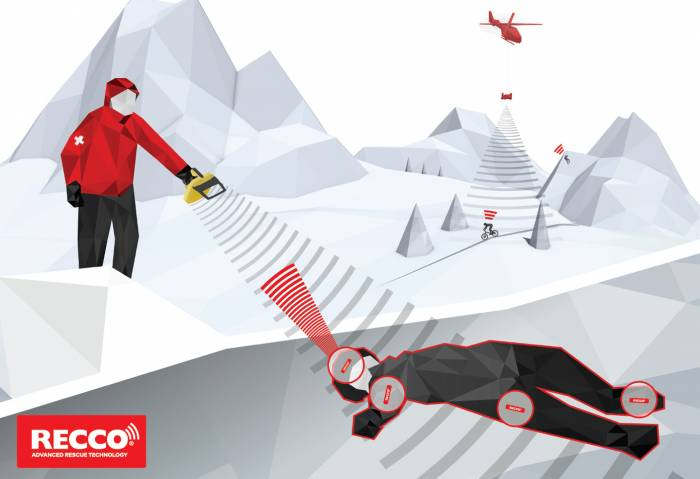 İtən alpinistləri bu cihazla tapmaq mümkündür - FOTO+VİDEO