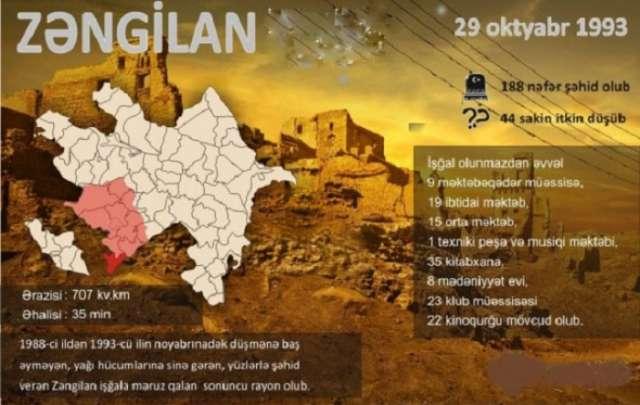 26 years pass since occupation of Azerbaijan's Zangilan district