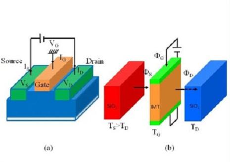 Alimlər istilik tranzistorları yaradıblar