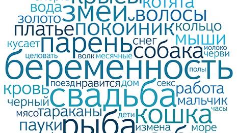 `Yandex` yuxuları hesabladı – STATİSTİKA